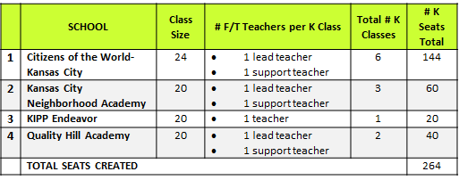 new-k-seats-and-schools-v2